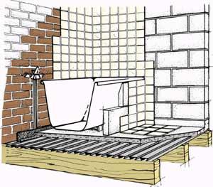 Badkamervloer met watervaste randaansluiting aan bestaand metselwerk